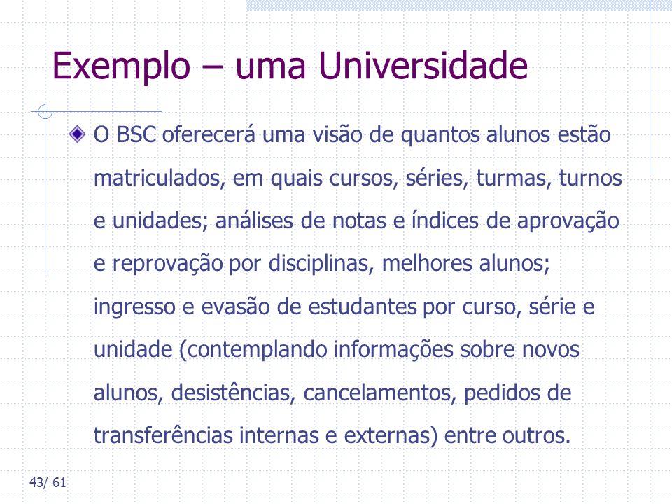 Exemplo – uma Universidade