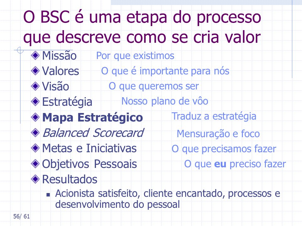 O BSC é uma etapa do processo que descreve como se cria valor
