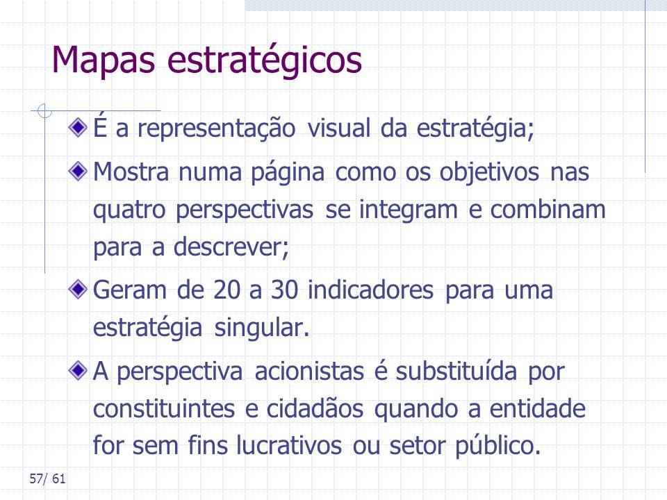 Mapas estratégicos É a representação visual da estratégia;
