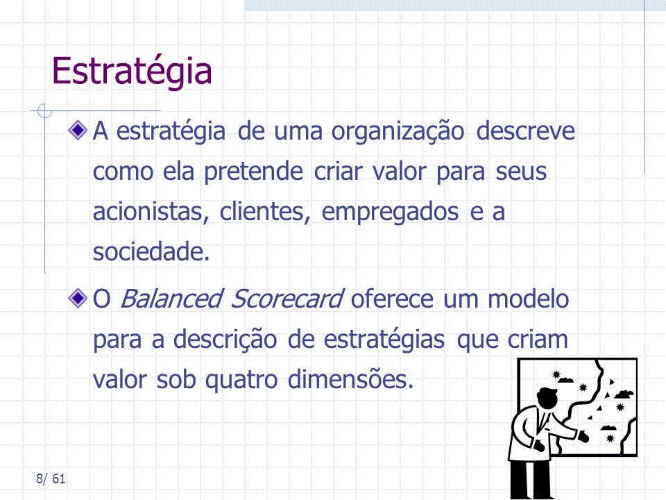 Estratégia A estratégia de uma organização descreve como ela pretende criar valor para seus acionistas, clientes, empregados e a sociedade.