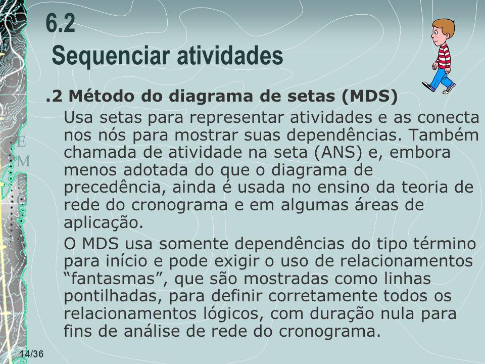 6.2 Sequenciar atividades