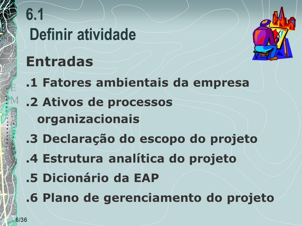 6.1 Definir atividade Entradas .1 Fatores ambientais da empresa