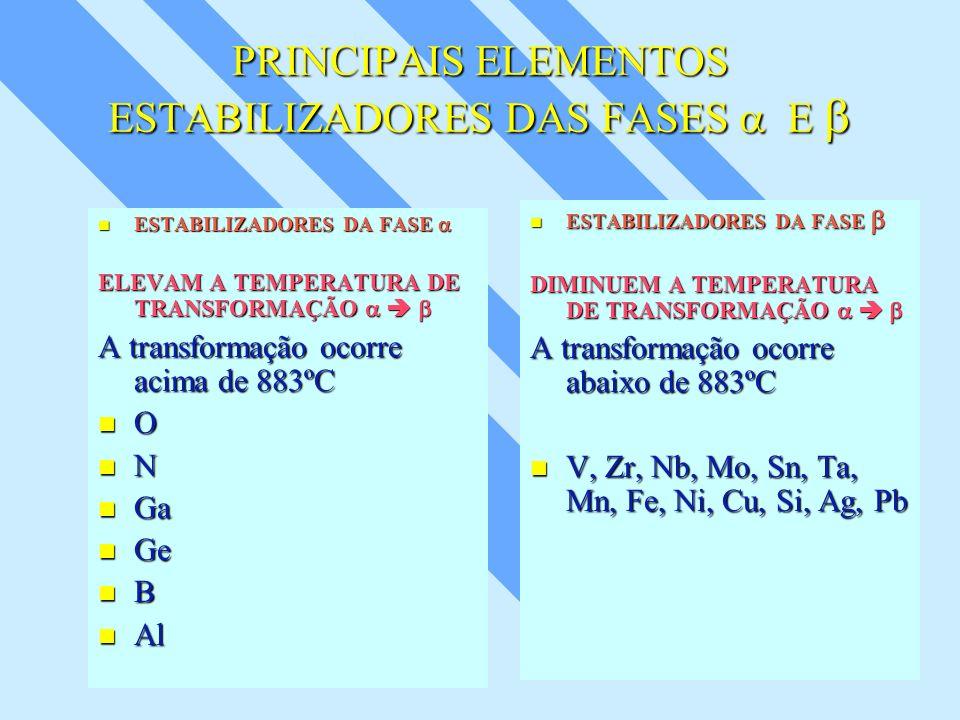 PRINCIPAIS ELEMENTOS ESTABILIZADORES DAS FASES  E 