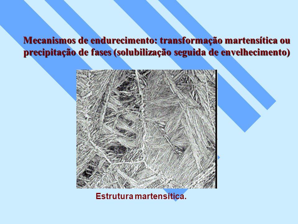 Mecanismos de endurecimento: transformação martensítica ou precipitação de fases (solubilização seguida de envelhecimento)