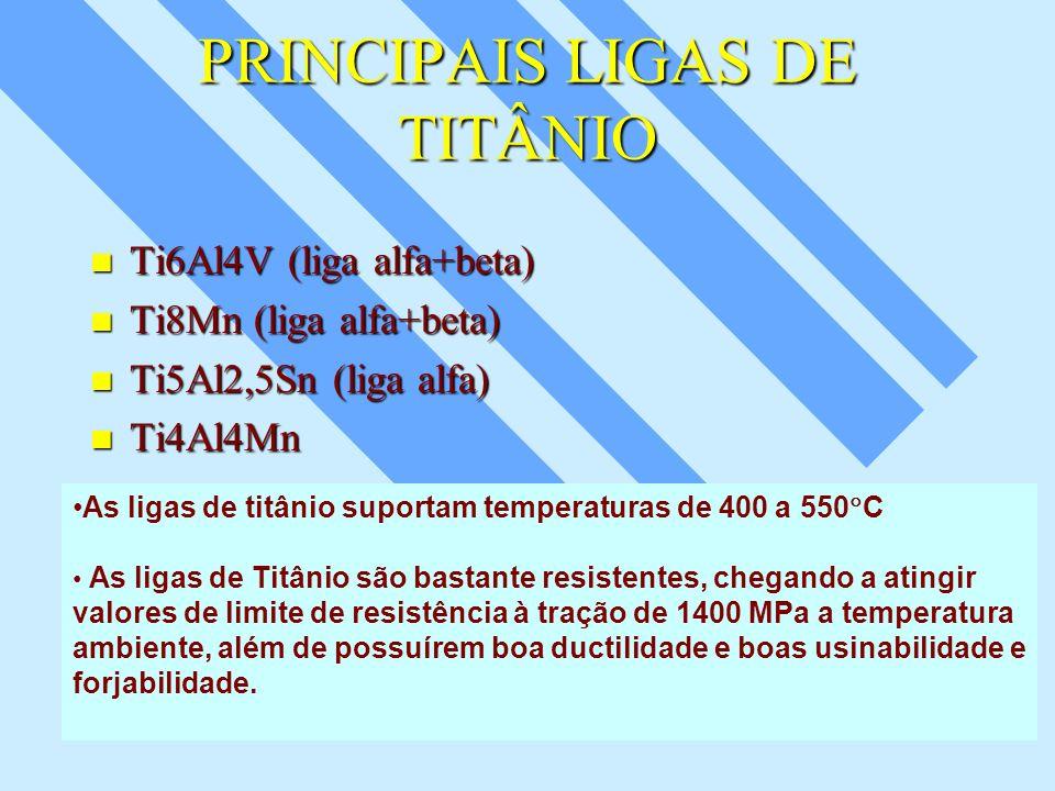 PRINCIPAIS LIGAS DE TITÂNIO