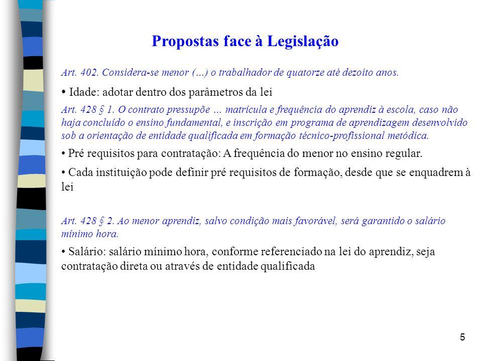 Propostas face à Legislação