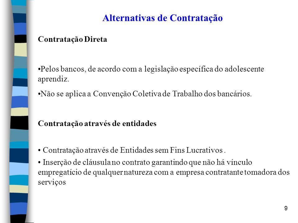 Alternativas de Contratação