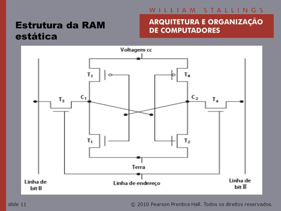Estrutura da RAM estática