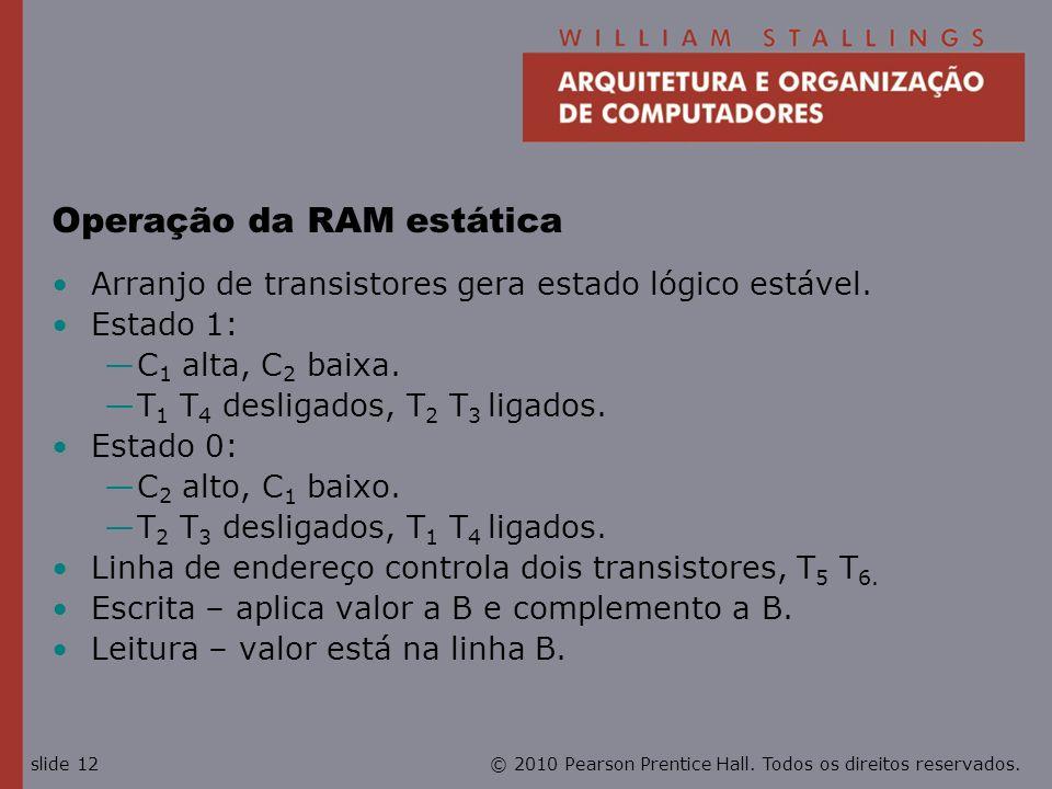 Operação da RAM estática