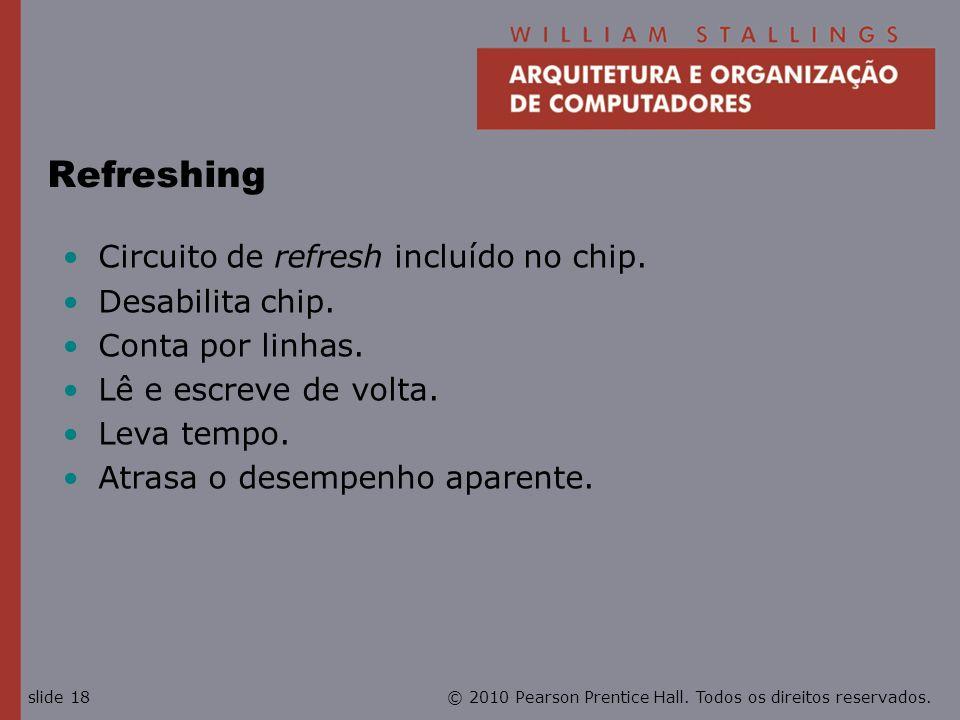 Refreshing Circuito de refresh incluído no chip. Desabilita chip.