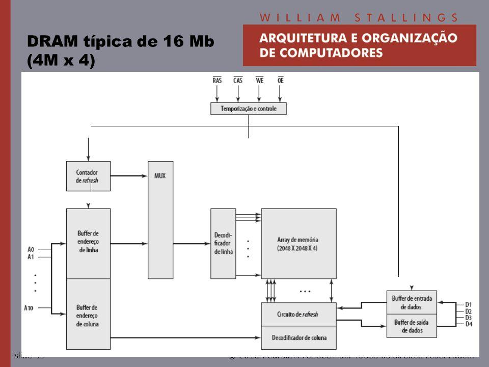 DRAM típica de 16 Mb (4M x 4)