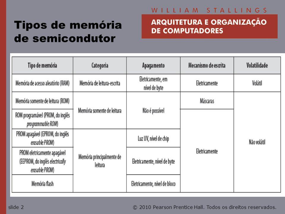 Tipos de memória de semicondutor