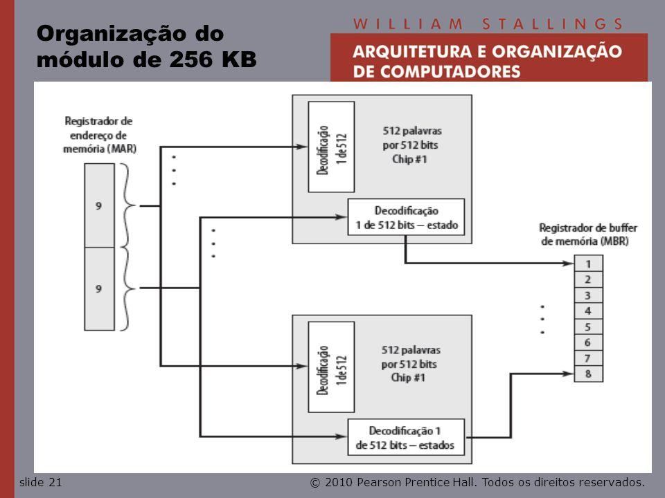 Organização do módulo de 256 KB