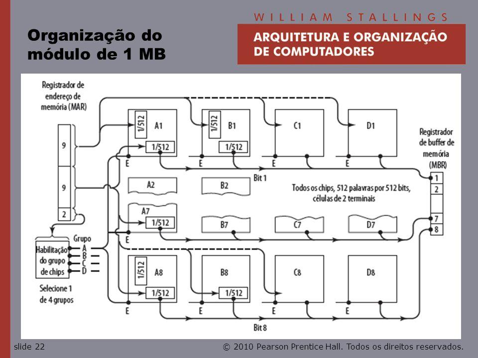 Organização do módulo de 1 MB