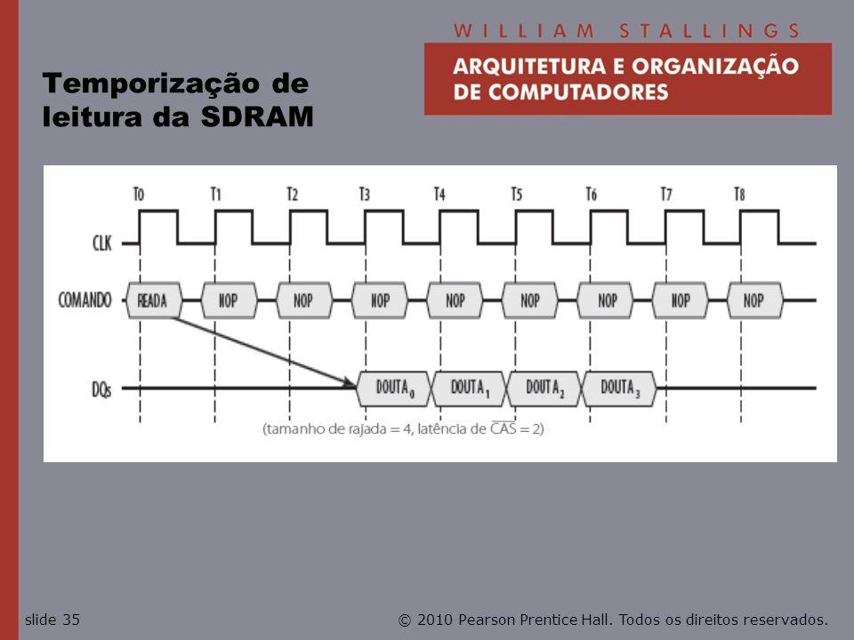 Temporização de leitura da SDRAM
