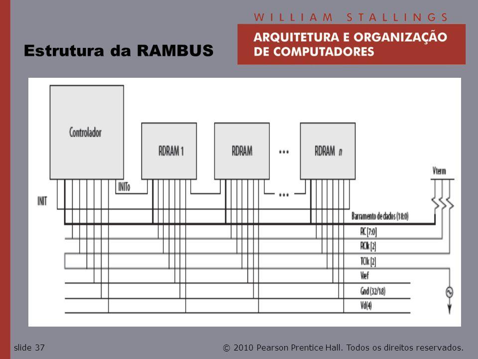 Estrutura da RAMBUS