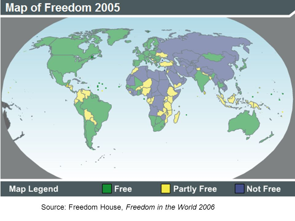 Source: Freedom House, Freedom in the World 2006
