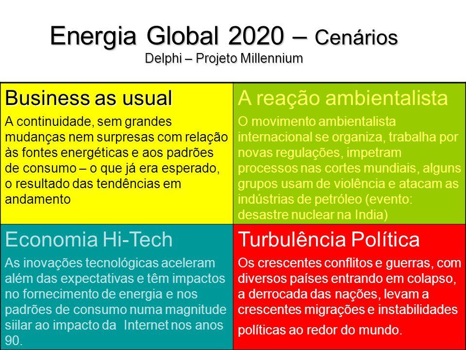 Energia Global 2020 – Cenários Delphi – Projeto Millennium