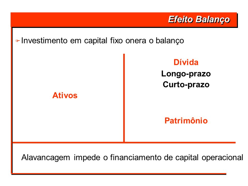 Alavancagem impede o financiamento de capital operacional