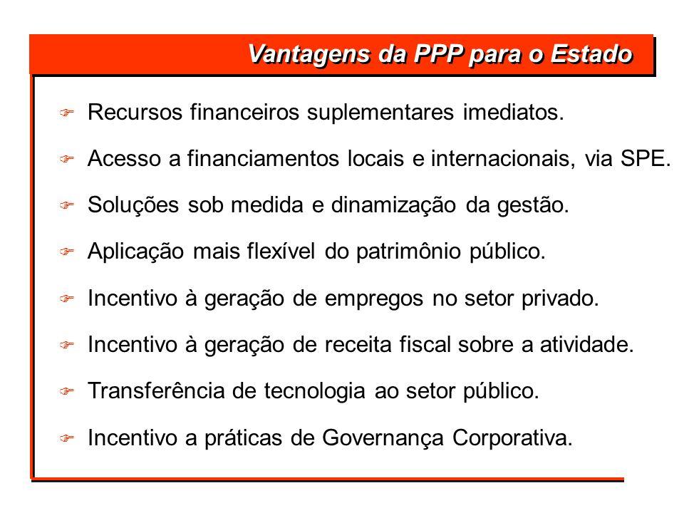 Vantagens da PPP para o Estado