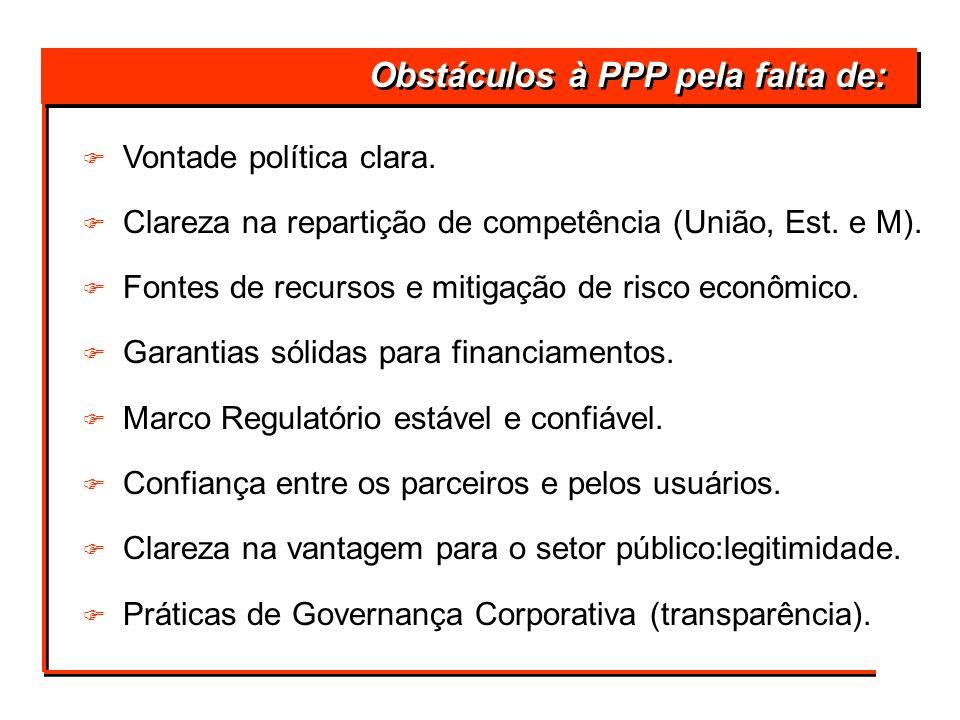 Obstáculos à PPP pela falta de: