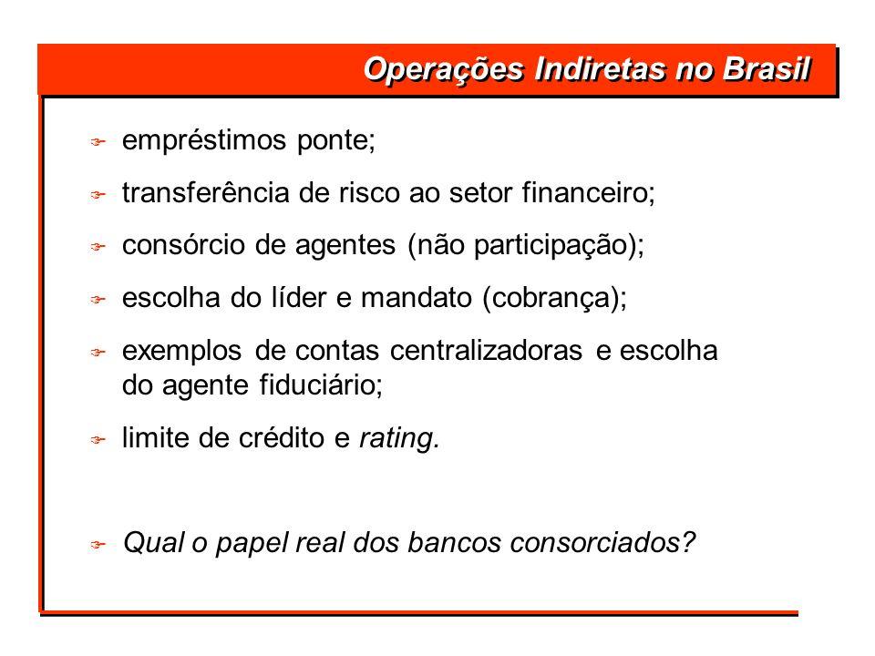 Operações Indiretas no Brasil