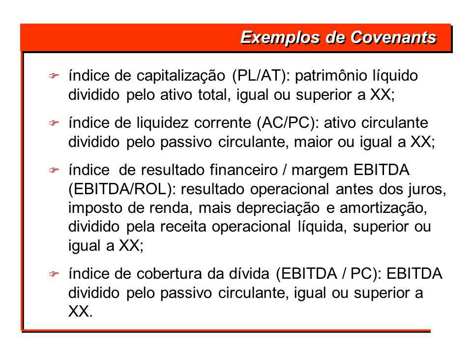 Exemplos de Covenants índice de capitalização (PL/AT): patrimônio líquido dividido pelo ativo total, igual ou superior a XX;