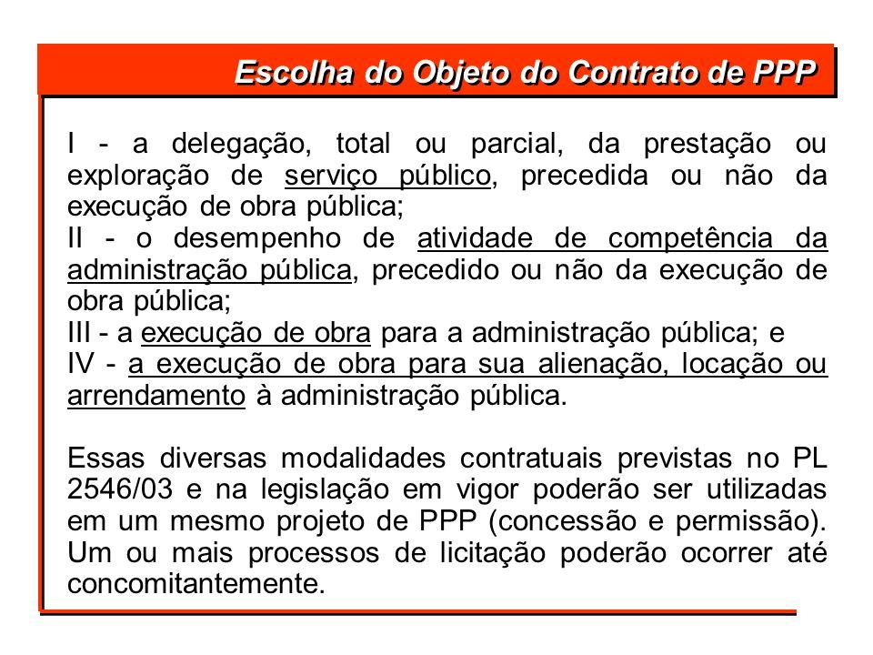 Escolha do Objeto do Contrato de PPP