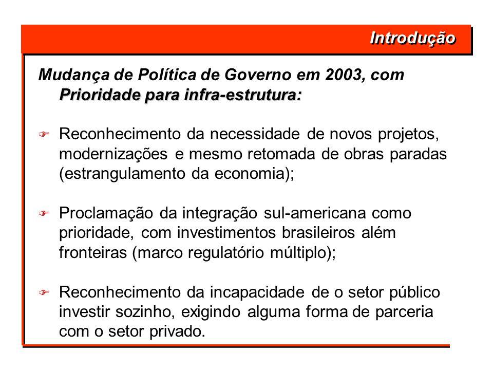 Introdução Mudança de Política de Governo em 2003, com Prioridade para infra-estrutura: