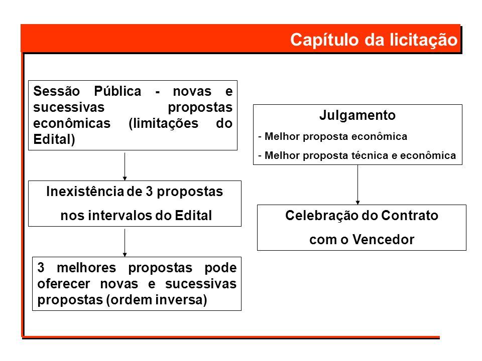 Capítulo da licitação Sessão Pública - novas e sucessivas propostas econômicas (limitações do Edital)
