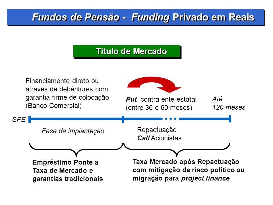 Fundos de Pensão - Funding Privado em Reais