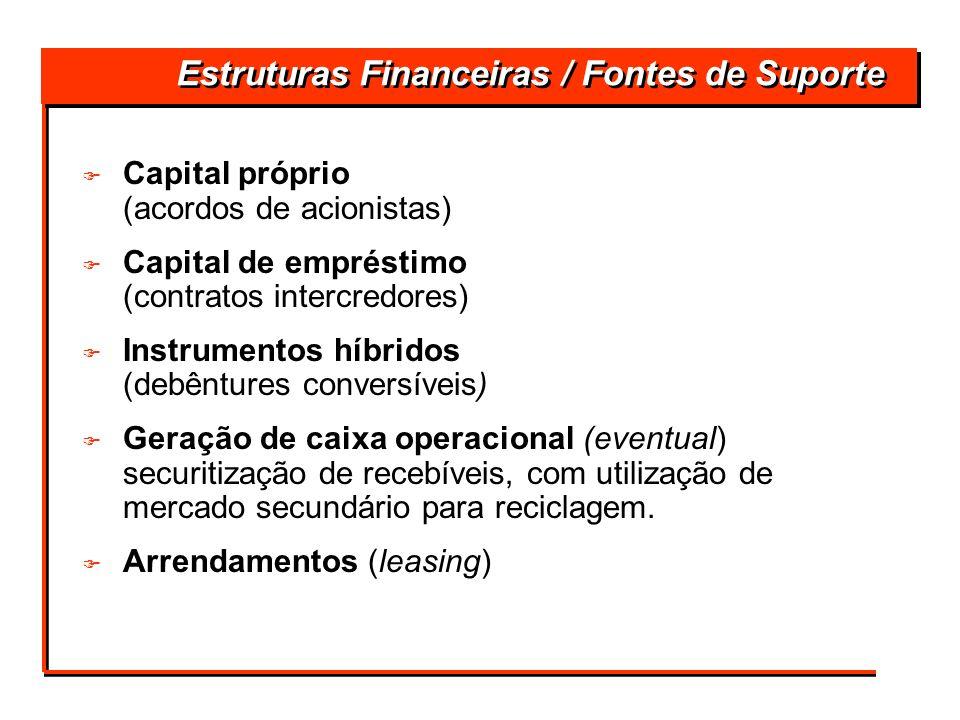 Estruturas Financeiras / Fontes de Suporte