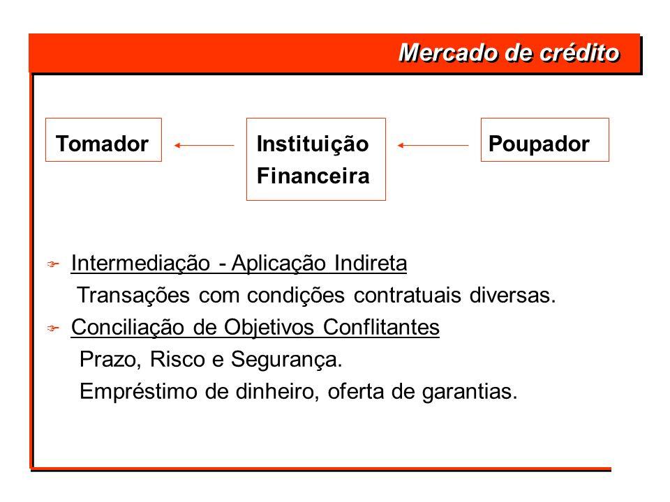 Mercado de crédito Tomador Instituição Poupador Financeira