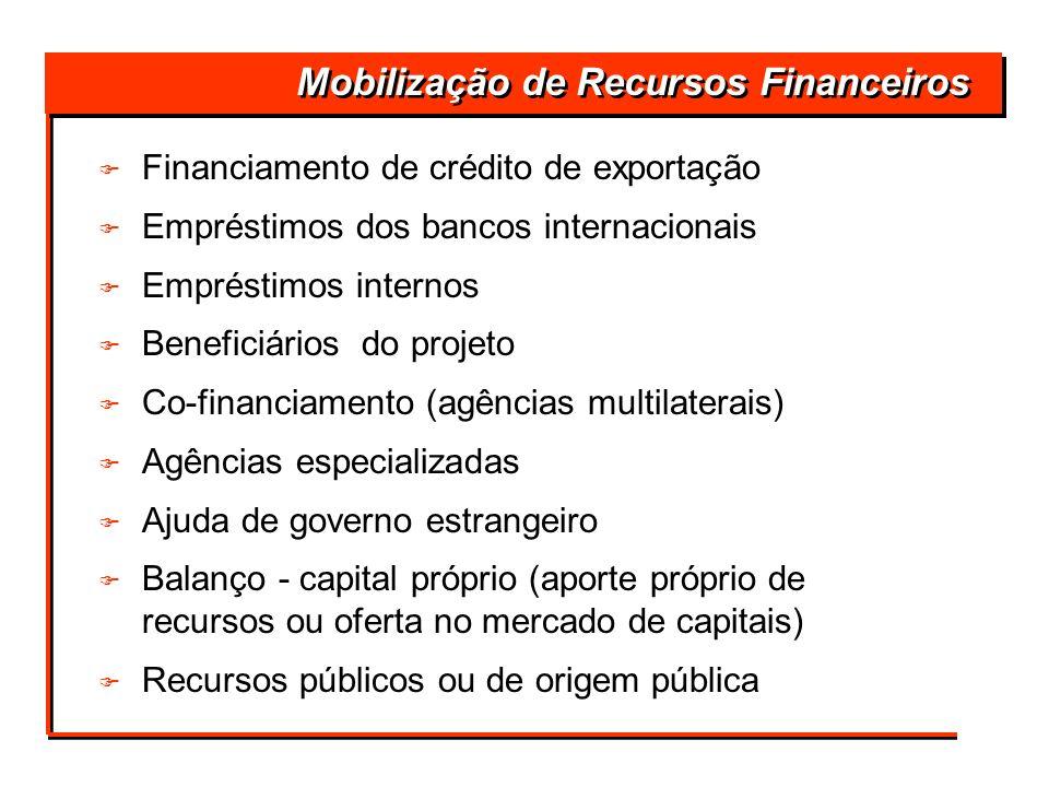 Mobilização de Recursos Financeiros