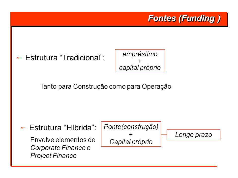 Fontes (Funding ) Estrutura Tradicional : Estrutura Híbrida :