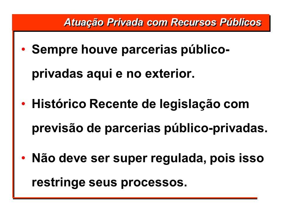 Atuação Privada com Recursos Públicos