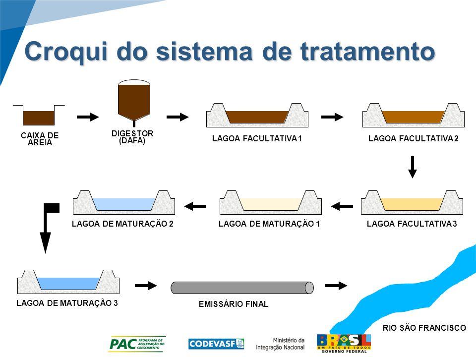 Croqui do sistema de tratamento