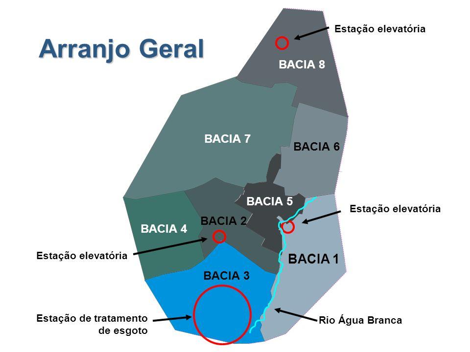 Arranjo Geral BACIA 1 BACIA 8 BACIA 7 BACIA 6 BACIA 5 BACIA 2 BACIA 4