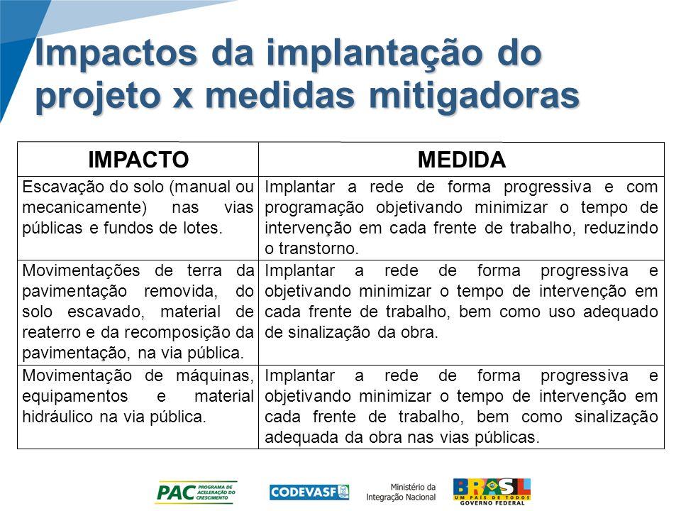 Impactos da implantação do projeto x medidas mitigadoras