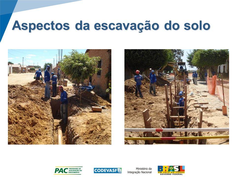 Aspectos da escavação do solo