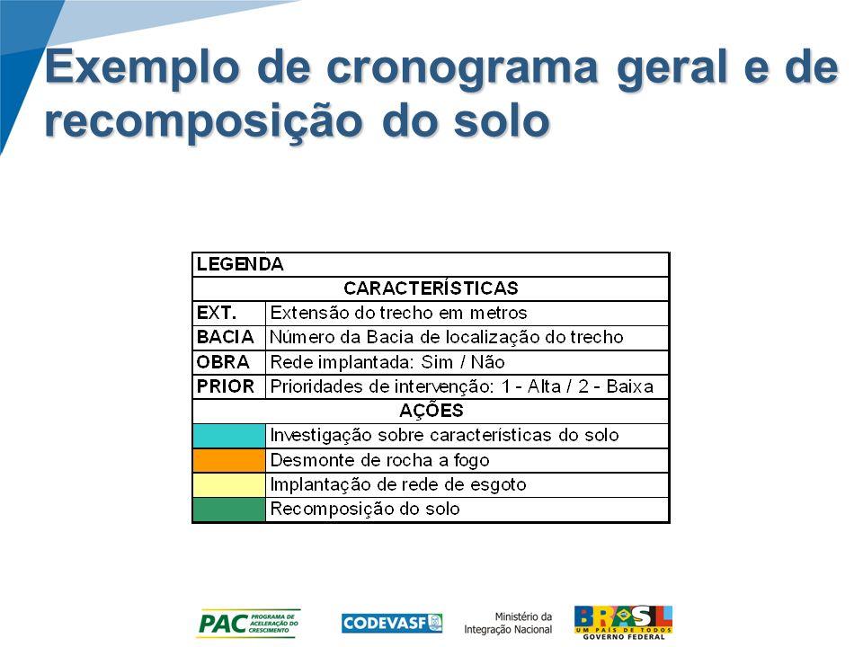 Exemplo de cronograma geral e de recomposição do solo