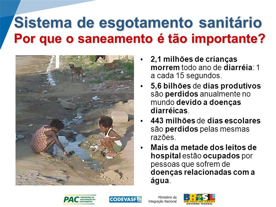 Sistema de esgotamento sanitário Por que o saneamento é tão importante