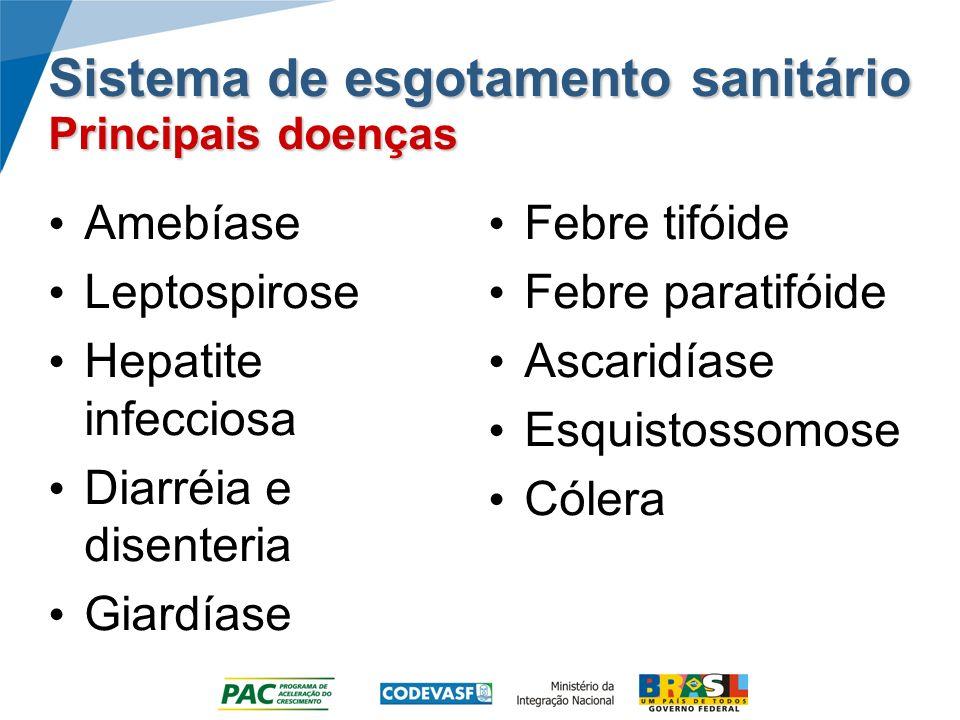 Sistema de esgotamento sanitário Principais doenças