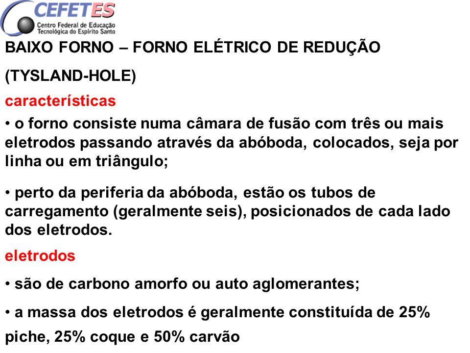 BAIXO FORNO – FORNO ELÉTRICO DE REDUÇÃO