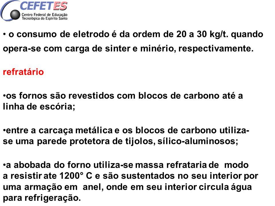 o consumo de eletrodo é da ordem de 20 a 30 kg/t