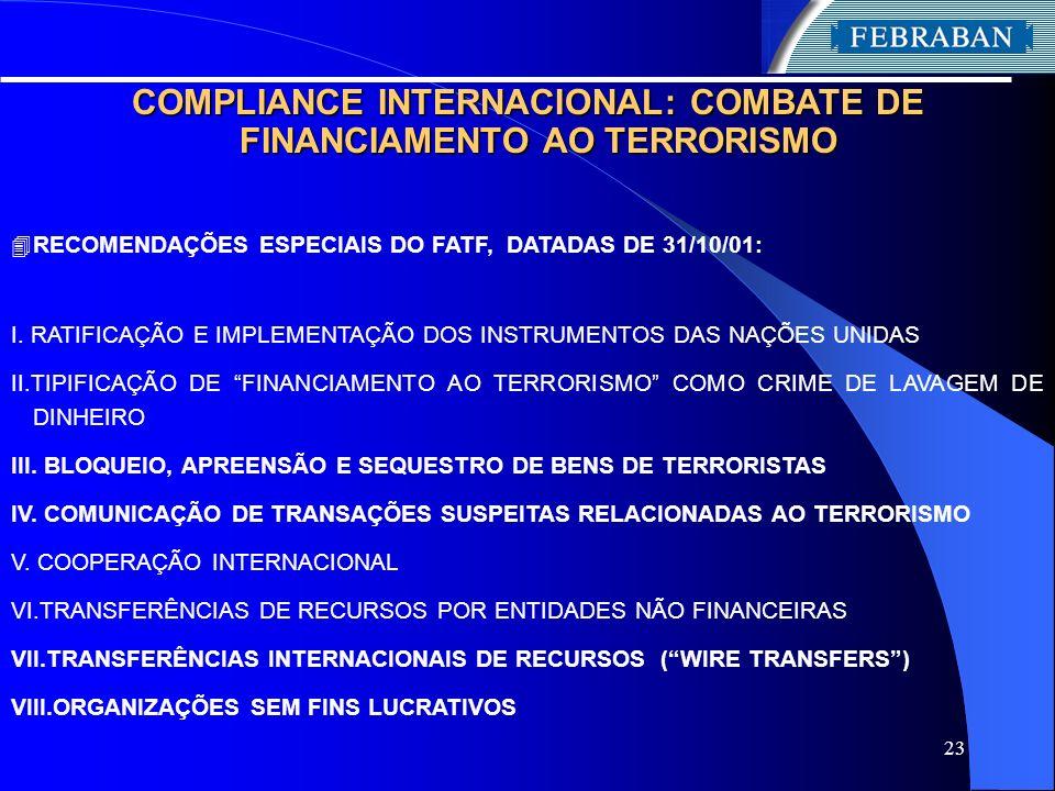 COMPLIANCE INTERNACIONAL: COMBATE DE FINANCIAMENTO AO TERRORISMO