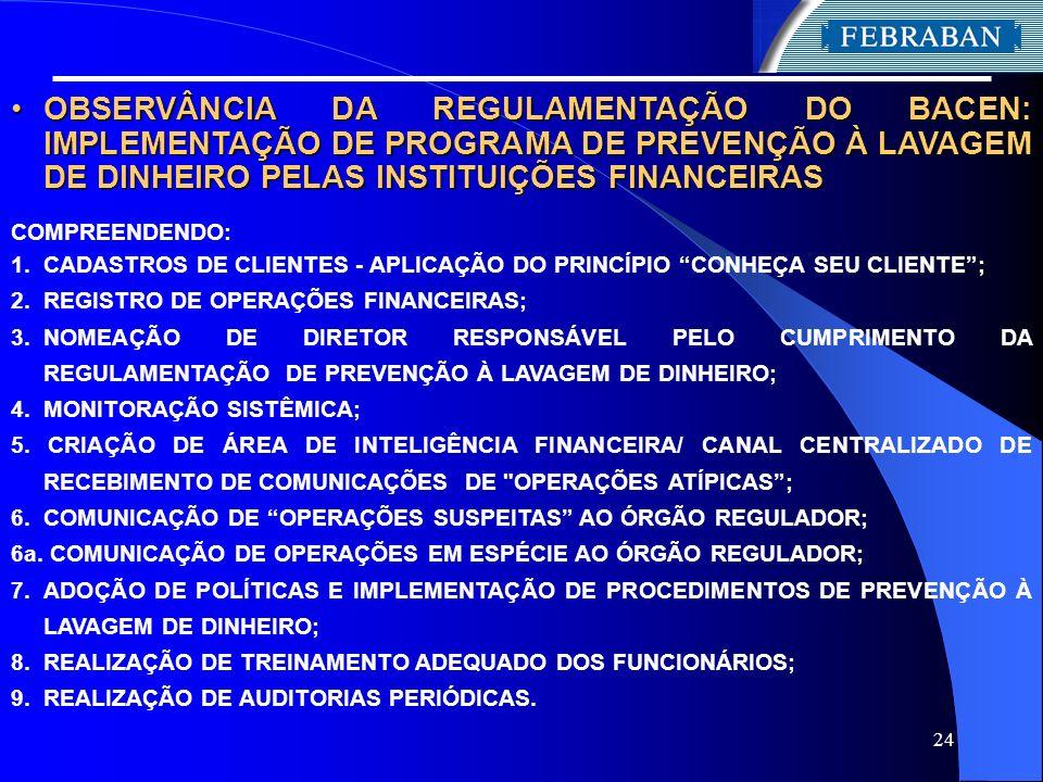 OBSERVÂNCIA DA REGULAMENTAÇÃO DO BACEN: IMPLEMENTAÇÃO DE PROGRAMA DE PREVENÇÃO À LAVAGEM DE DINHEIRO PELAS INSTITUIÇÕES FINANCEIRAS