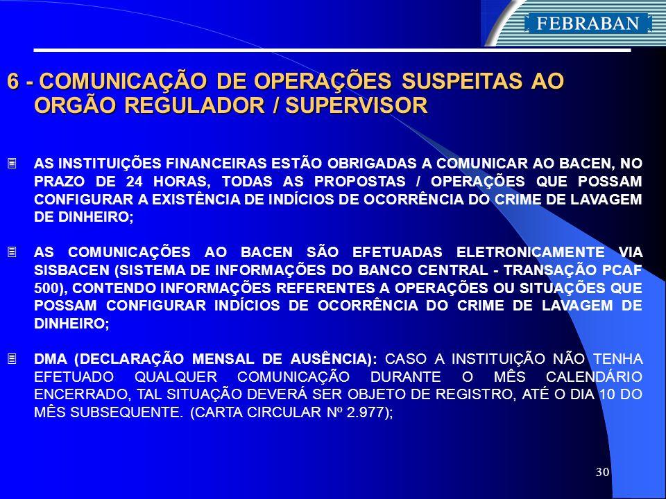 6 - COMUNICAÇÃO DE OPERAÇÕES SUSPEITAS AO ORGÃO REGULADOR / SUPERVISOR