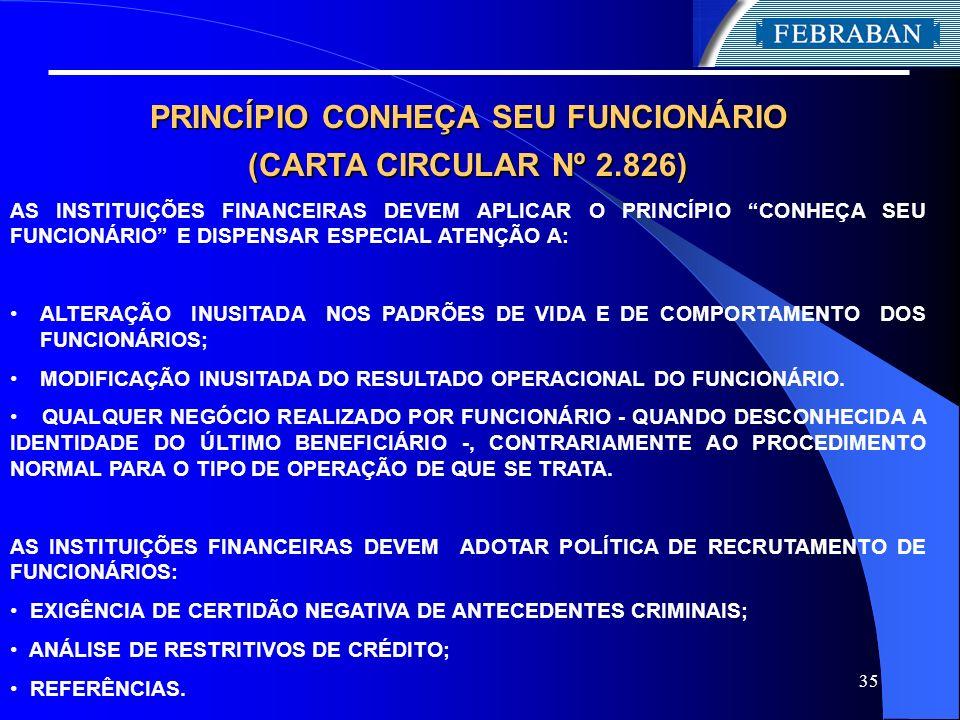 PRINCÍPIO CONHEÇA SEU FUNCIONÁRIO
