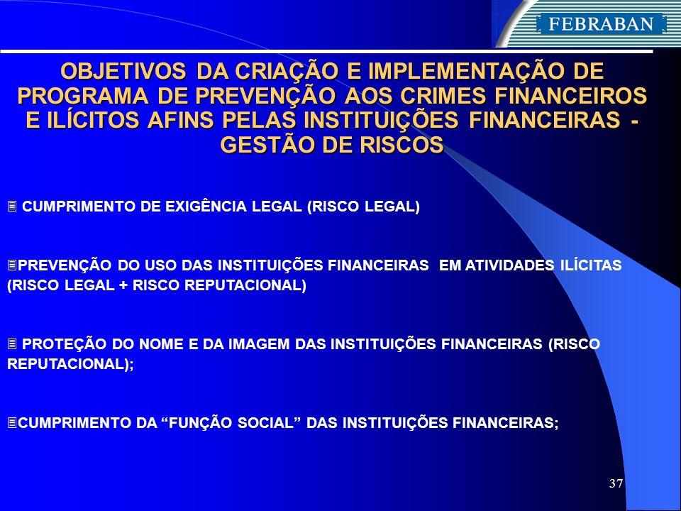 OBJETIVOS DA CRIAÇÃO E IMPLEMENTAÇÃO DE PROGRAMA DE PREVENÇÃO AOS CRIMES FINANCEIROS E ILÍCITOS AFINS PELAS INSTITUIÇÕES FINANCEIRAS - GESTÃO DE RISCOS